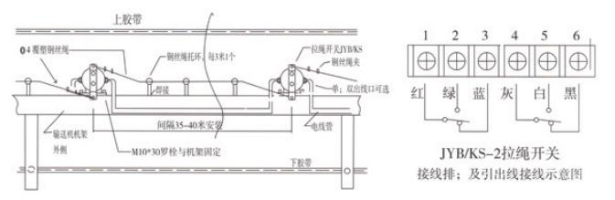 江苏河乌输出输入模块接线图